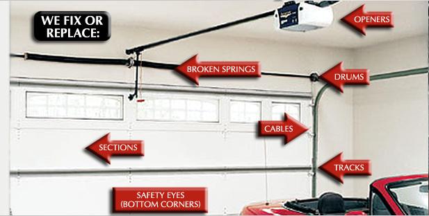 garage_door_repair